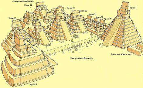 План комплекса пирамид Тикаль, Гватемала